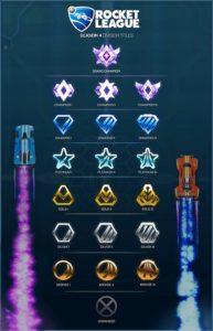 Rocket League - ранги: суть и как поднять
